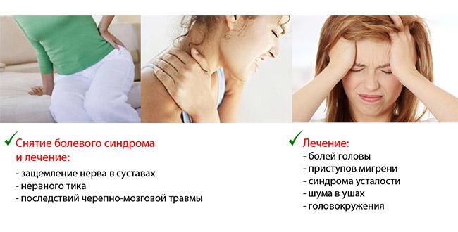 болевой синдром лечение