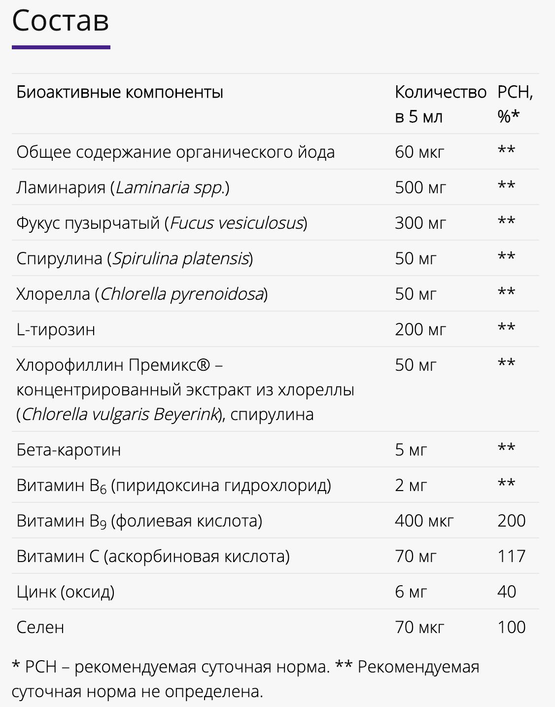 состав тирео сапорт коллоидного