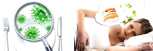 пищевое отравление лечение